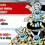 سیستم تبلیغاتی خارجی با پرداخت به وب مانی